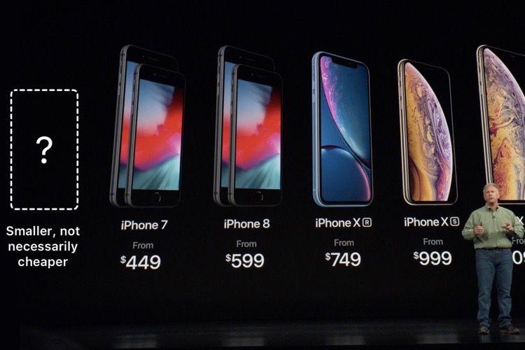 Est-ce qu'un iPhoneXR Mini vous intéresserait?