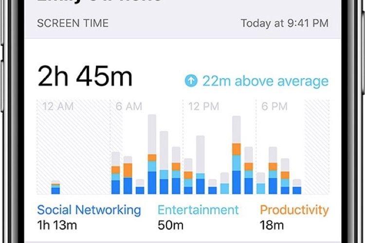 iOS 12 : Temps d'écran a parfois des problèmes de fonctionnement