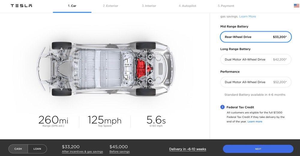 Tesla ajoute une batterie Mid Range sur la Model 3