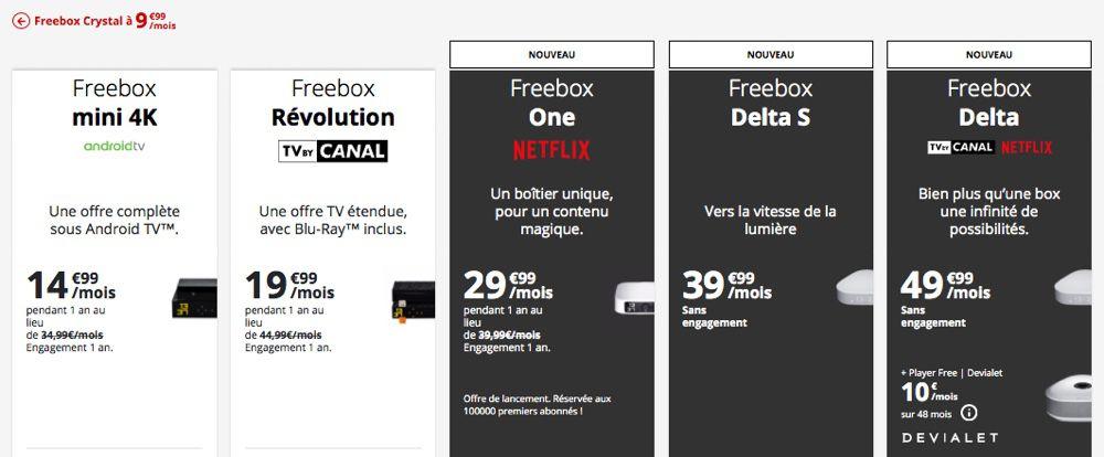 Freebox Delta S 40 Par Mois Sans Le Player Devialet
