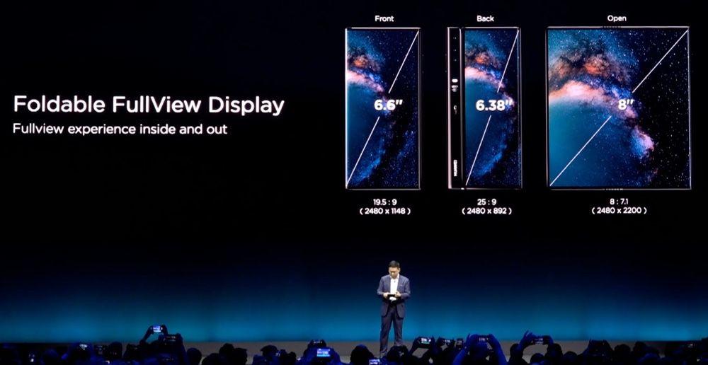Huawei Mate X : un écran pliable à 2 300 € plus malin que le