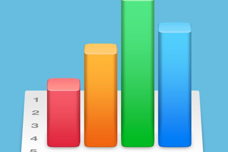 Pages, Numbers and Keynote get small functions on Mac – Navva