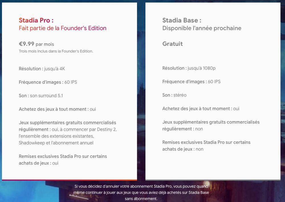 Google Stadia : Le prix, les offres et les précommandes en détail