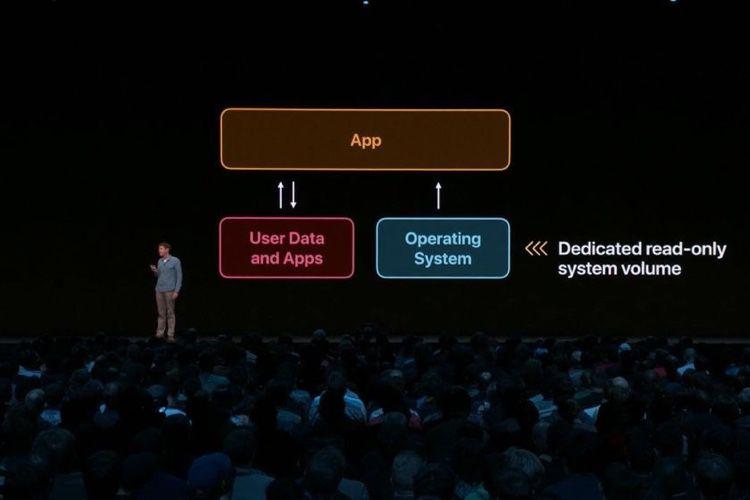 macOS Catalina: le système installé sur une partition en lecture seule