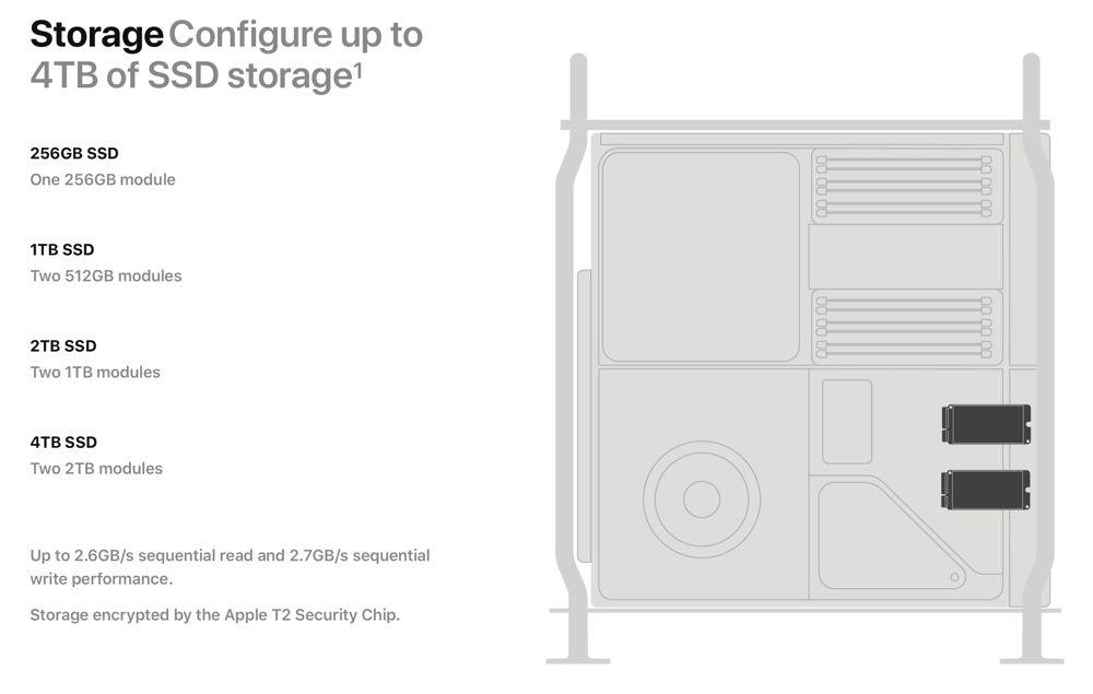Mac Pro не имеет самого быстрого SSD в линейке – Nachedeau