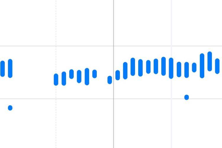 iOS 13 : l'app Santé surveille le niveau sonore de vos écouteurs