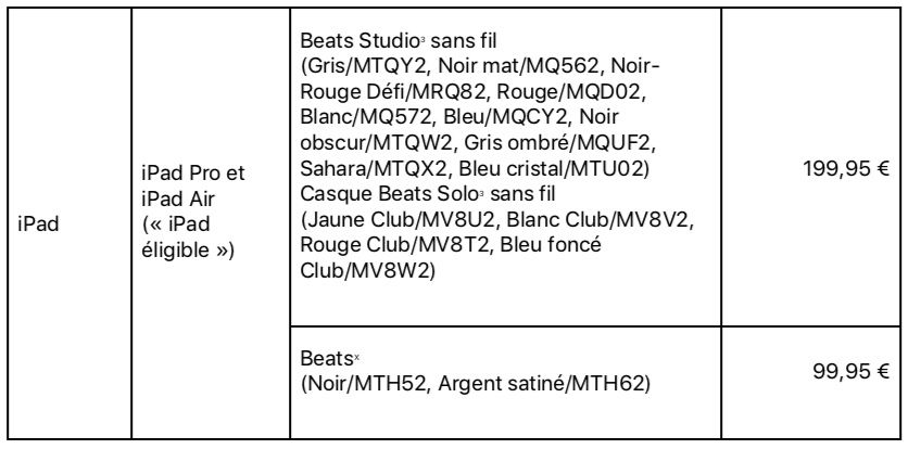 Back to School : des écouteurs Beats et 20 % sur AppleCare+