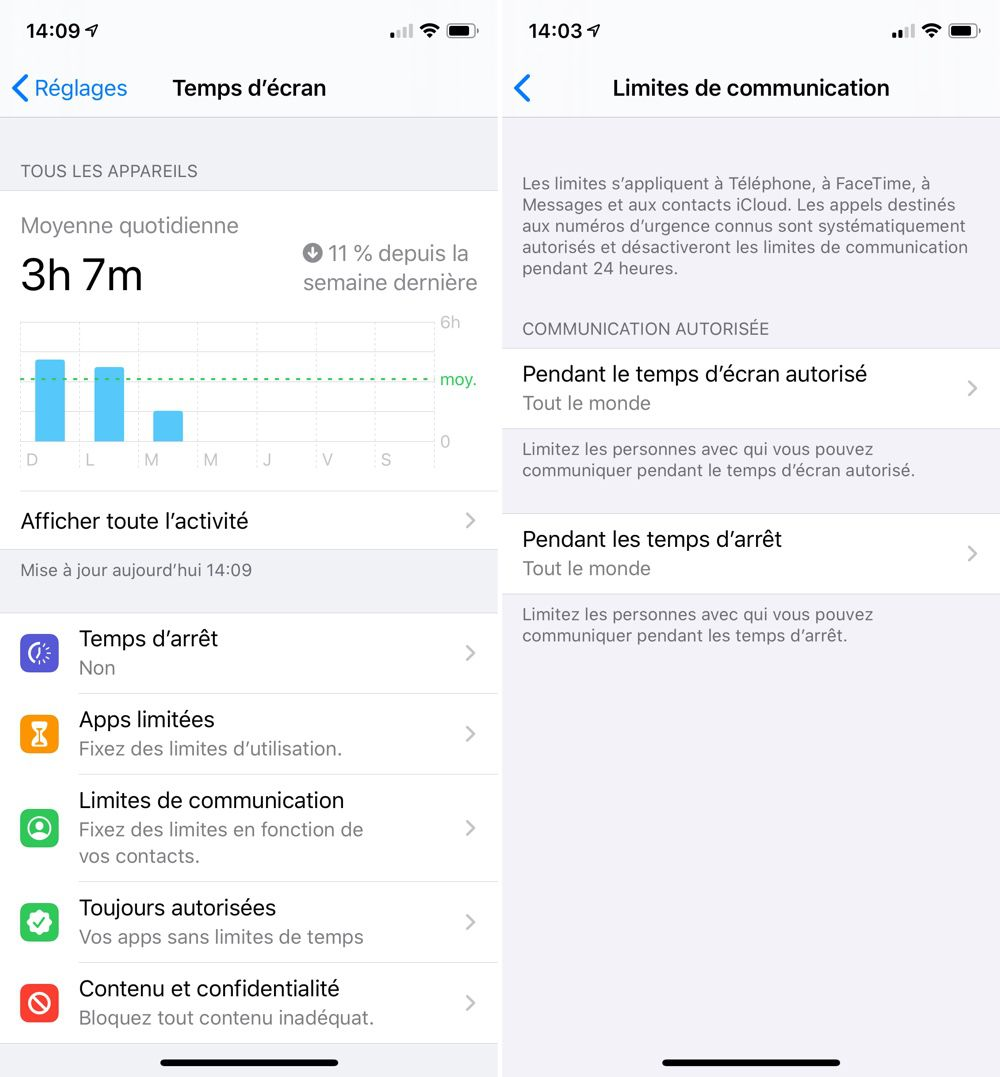 IOS 13.2.2 est disponible — Correctifs