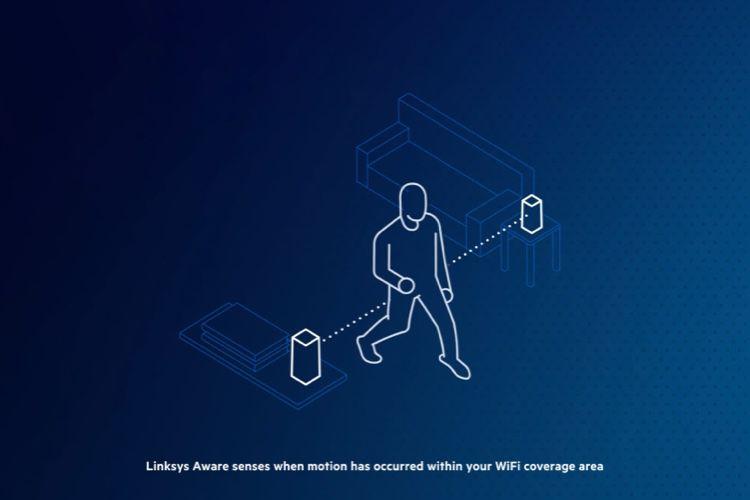 Prise en main de Linksys Aware, le Wi-Fi maillé qui détecte les mouvements