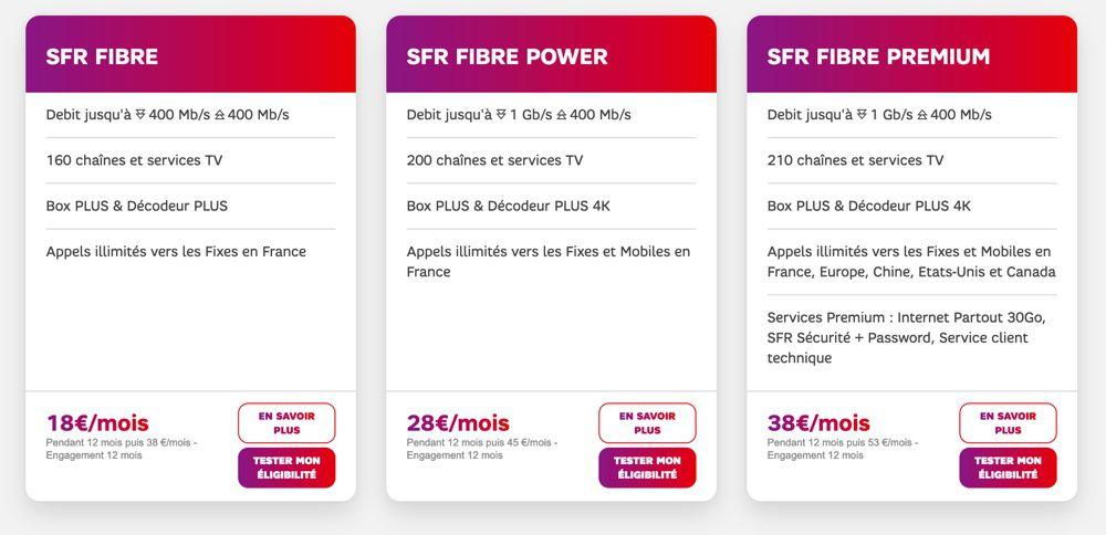 SFR augmente les prix de ses offres fixe