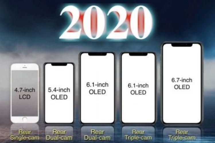 Ming-Chi Kuo : cinq iPhone en 2020, et un iPhone sans port Lightning en 2021