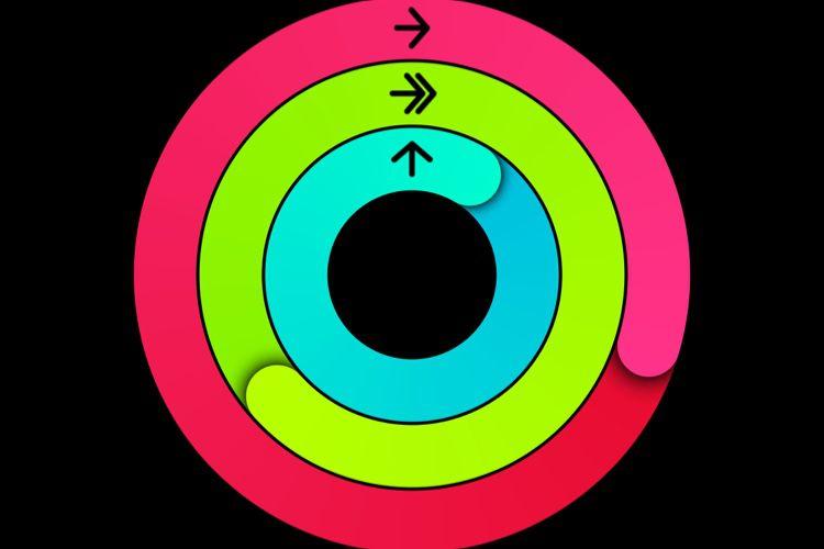 iOS 14 : les nouveautés de l'app «Forme» qui remplace«Activité»