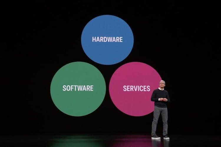 Démarrages difficiles et succès surprenants: l'état des services d'Apple
