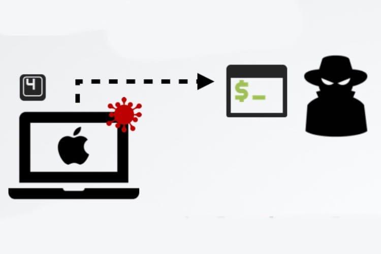 Des failles dans les macros d'Office pouvaient infecter macOS