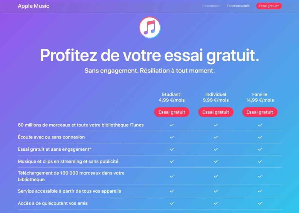 Abonnements Apple Music