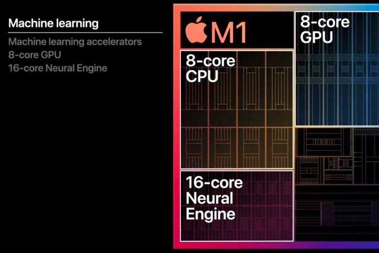 Une conférence pour mieux comprendre la relation entre la puce M1 et l'intelligence artificielle