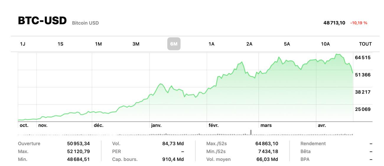 investi nel mining di bitcoin come faccio ad investire in bitcoin