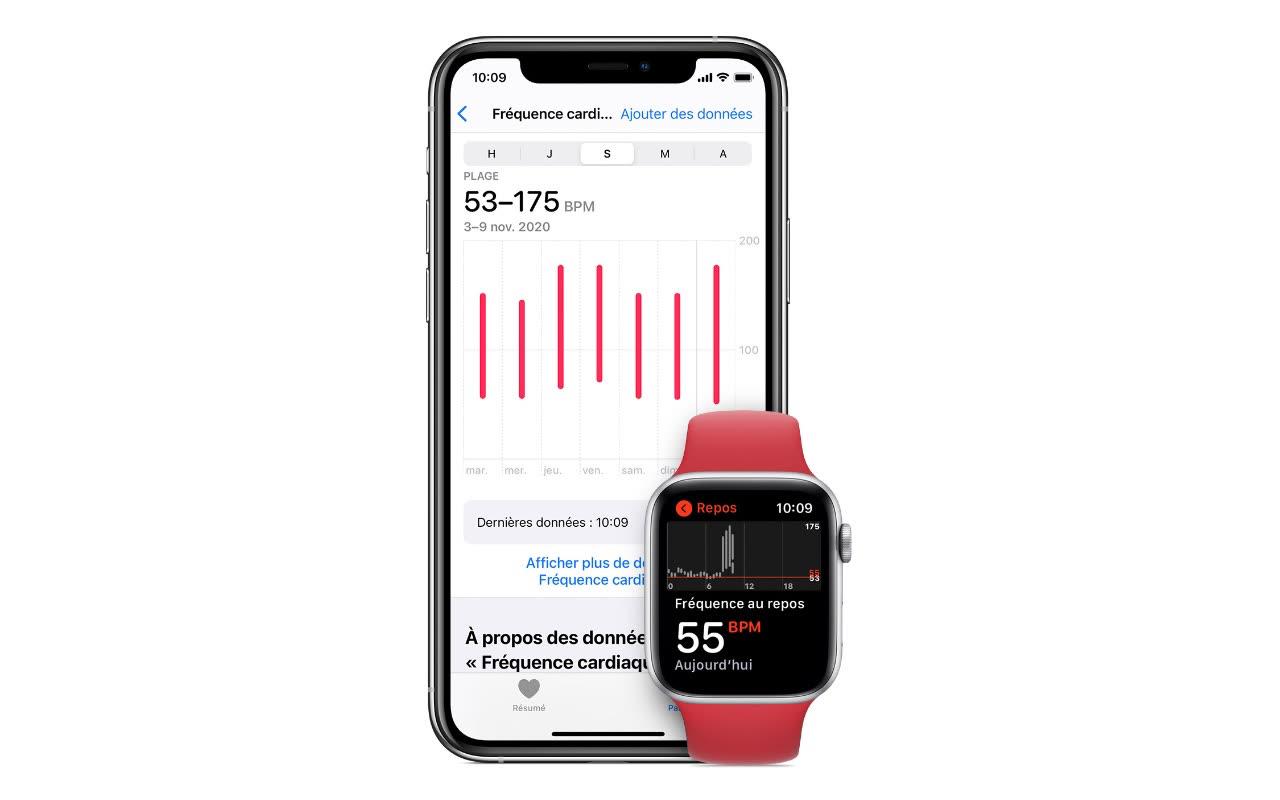 Les AppleWatch et les Fitbit peuvent suivre les effets longs du Covid