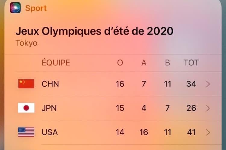 Siri sifflé en Chine pour son décompte des médailles d'or