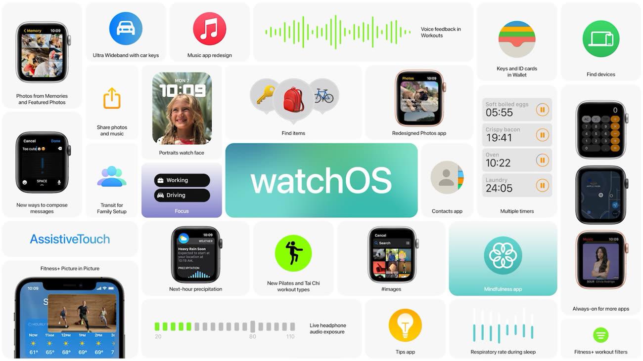 Appsolute_Appclip_watchOS8_news_cdn.mgig